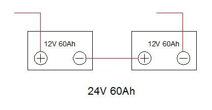 1 4 - Como ligar baterias em série e paralelo?