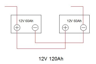 2 2 - Como ligar baterias em série e paralelo?