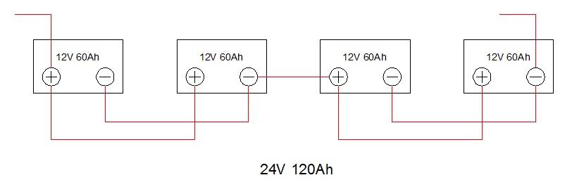 3 - Como ligar baterias em série e paralelo?