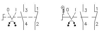 chave 1 - Botões e chaves de comando
