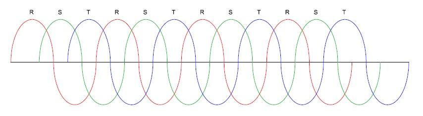sequencia de fases - O que é um relé sequência de fase?