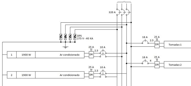 Dispositivo protetor de surtos dps onde instalar - O que é um dispositivo contra surtos - DPS?