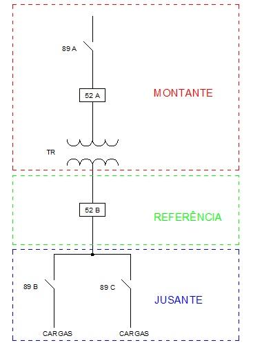 montante e jusante em eletrica - O que é montante e jusante em elétrica?