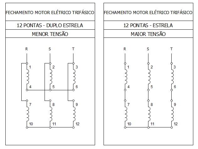 fechamento motor 12 pontas estrela duplo estrela - Fechamentos de motores elétricos trifásicos
