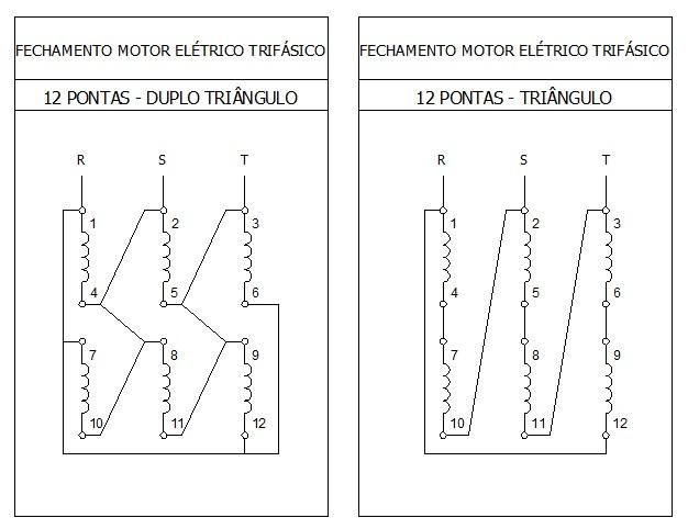 fechamento motor 12 pontas triângulo duplo triângulo - Fechamentos de motores elétricos trifásicos