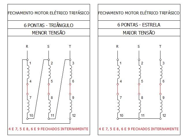 fechamento motor 6 pontas estrela triângulo - Fechamentos de motores elétricos trifásicos