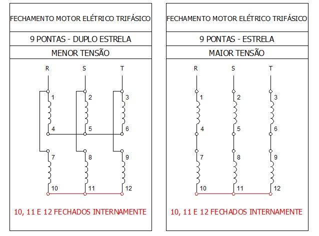 fechamento motor 9 pontas estrela duplo estrela - Fechamentos de motores elétricos trifásicos