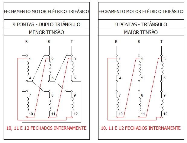 fechamento motor 9 pontas triângulo duplo triângulo - Fechamentos de motores elétricos trifásicos