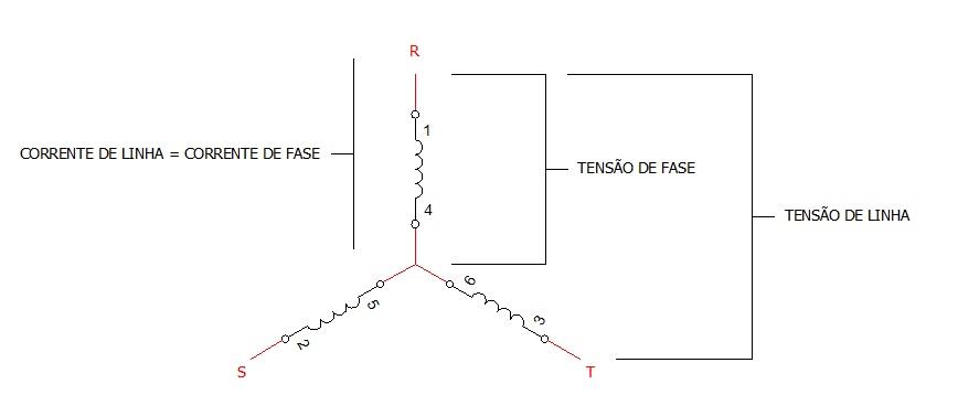 sistema trifásico estrela motor - Fechamentos de motores elétricos trifásicos