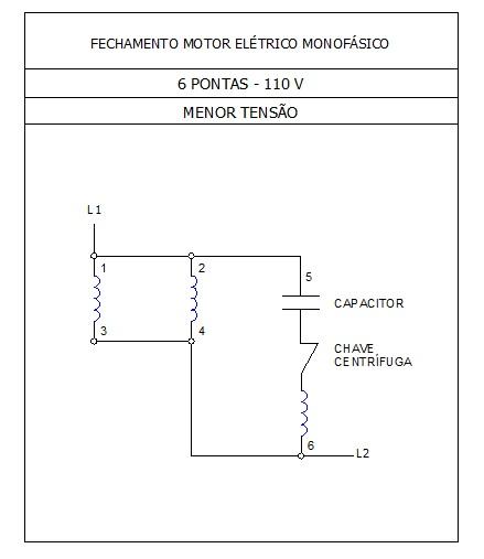Fechamento motor monofásico 110 V - Fechamentos de motores elétricos monofásicos