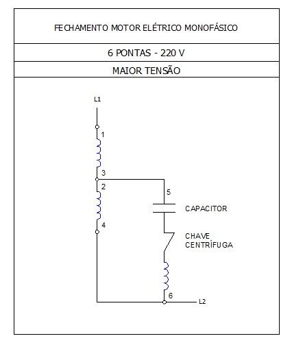 Fechamento motor monofásico 220 V - Fechamentos de motores elétricos monofásicos
