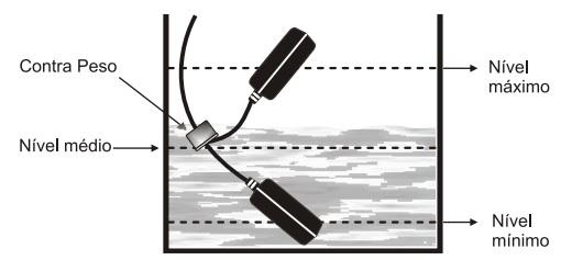ajuste da chave boia - Comando para boia de nível elétrica